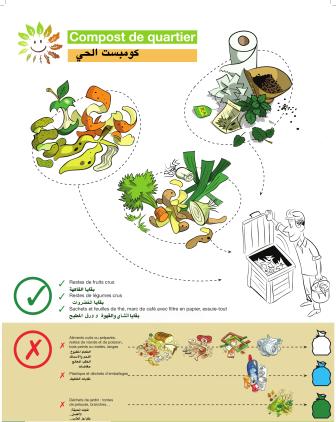20180124 Affiche consignes de tri compostage
